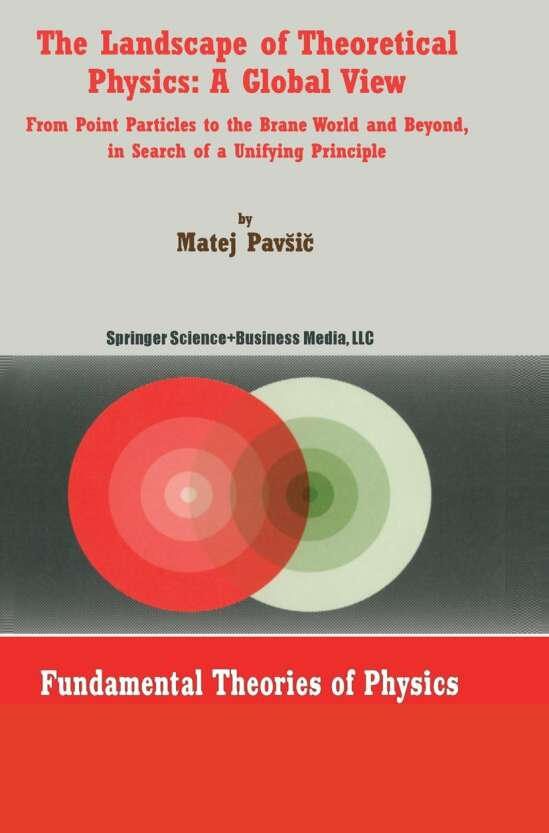 The Landscape of Theoretical Physics: A Global View